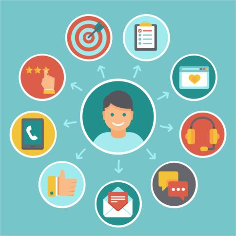 Customer Experience. Il consumatore al centro
