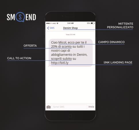 Come scrivere un SMS efficace