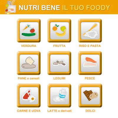 Coop - Food Seasons