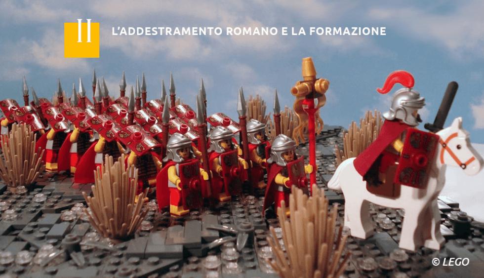 7 Motivi (più 2) per studiare Storia Romana prima di iniziare a fare Web Marketing